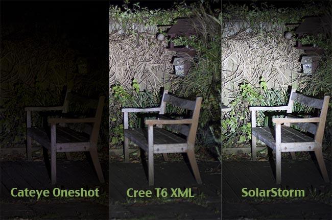 Skyray Solarstorm Cree XML U2 versus Cree XML T6 versus Cateye Singleshot